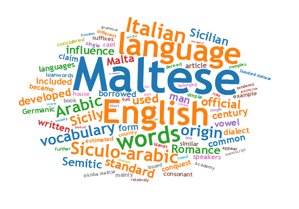 The Maltese language – one of the rarest on the planet